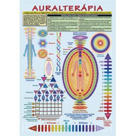 FICHA AURALTERAPIA TABLAS DE TERAPIA MICROCOSMICA (29,5 x 21 cm) REF 4721