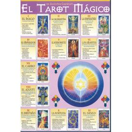FICHA EL TAROT MAGICO DE ALEISTER CROWLEY (29,5 x 21 cm) REF 2691