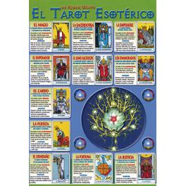 FICHA EL TAROT ESOTERICO DE RIDER WAITE (29,5 x 21 cm) REF 2693