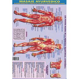 FICHA MASAJE AYURVEDICO (29,5 x 21 cm) REF 4185