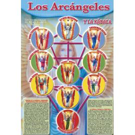 FICHA DE LOS ARCANGELES (29,5 x 21 cm) REF 2690