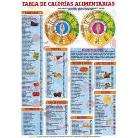 FICHA TABLA DE CALORIAS ALIMENTARIAS (29,5 x 21 cm) REF 4752